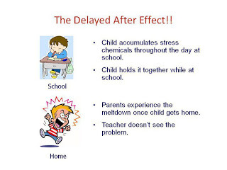 The Delayed After Effect